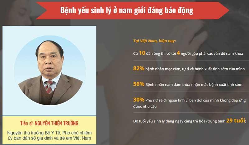 Báo động bệnh yếu sinh lý ở đàn ông Việt Nam