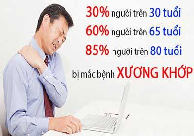 Tỷ lệ người mắc bệnh xương khớp